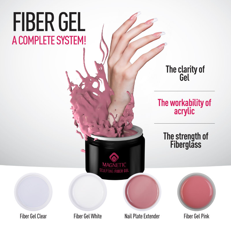 Magnetic Fiber Gel
